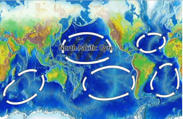 The five Ocean Gyres, with the Great Pacific Garbage Patch prominently displayed