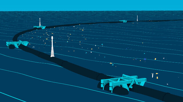 The Ocean Cleanup - Infographic. Photo: ©The Ocean Cleanup